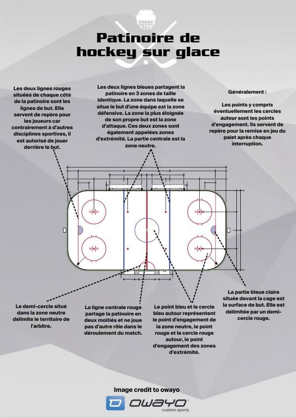 """50x Palet de Hockey sur Glace Officiel Règlement Pratique Classique 1/"""" Epaisseur"""
