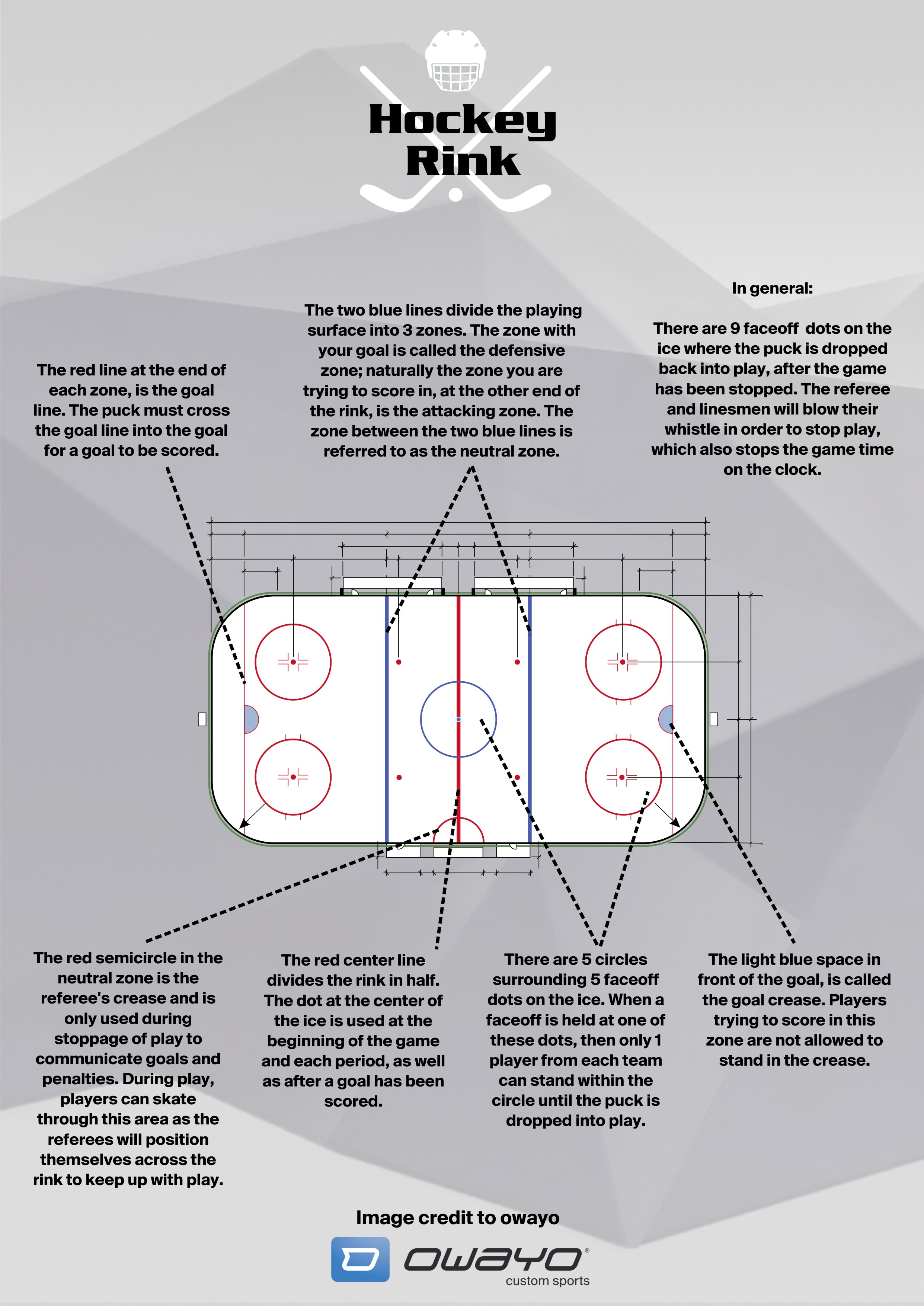 Hockey, the rules of the game